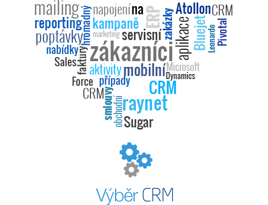 Preview of CRM comparer